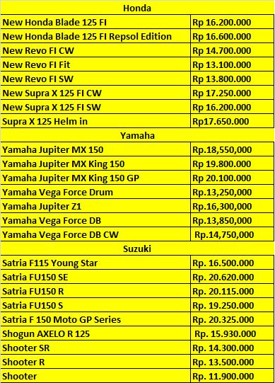 harga motor tahun 2016