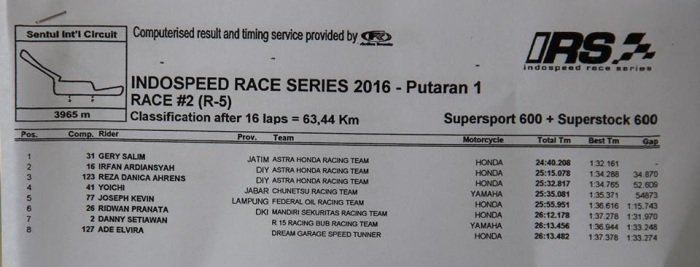 hasil race kejurnas irs 2016 seri 1 (2)